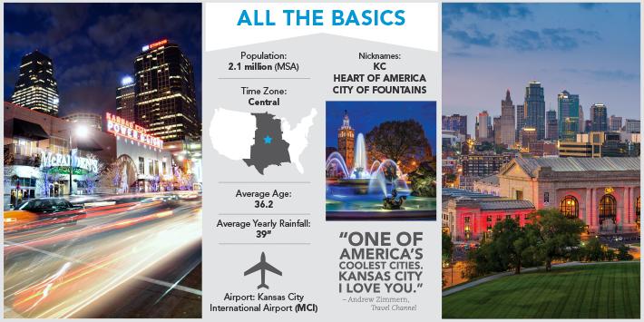 All the basics about Kansas City